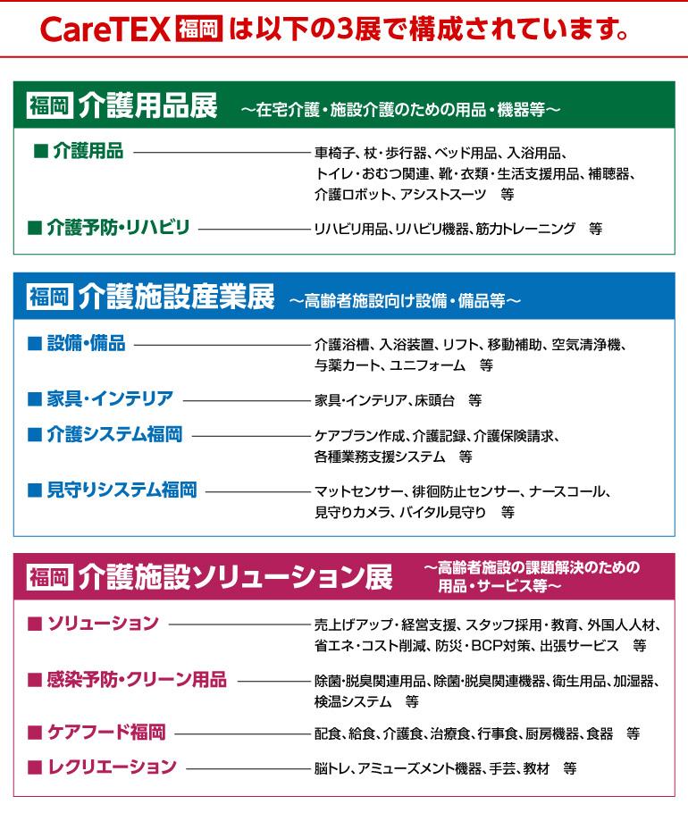 CareTEX福岡の構成 [福岡]介護用品展/[福岡]介護施設産業展/[福岡]介護施設ソリューション展