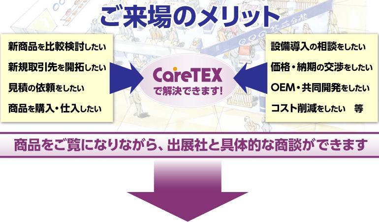 CareTEX名古屋ご来場メリット