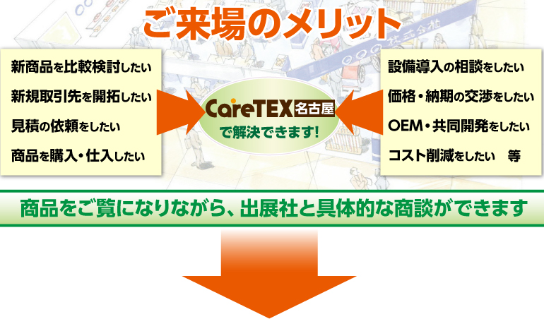 CareTEX名古屋(ケアテックス名古屋)ご来場メリット