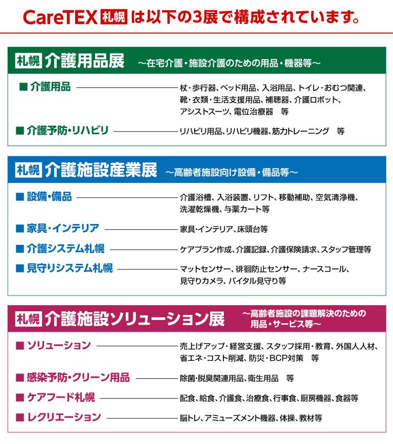 CareTEX札幌の構成