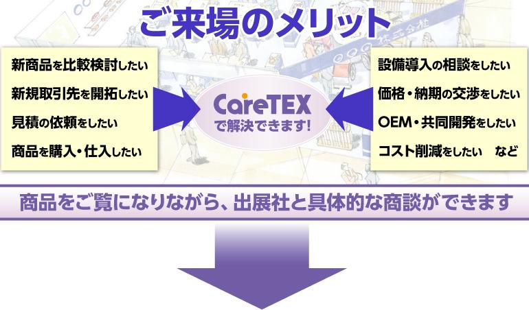 CareTEX札幌ご来場メリット
