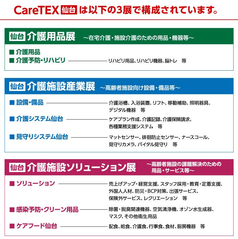 CareTEX仙台の構成