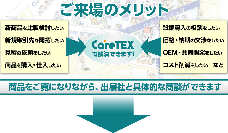 CareTEX仙台(ケアテックス仙台)ご来場メリット