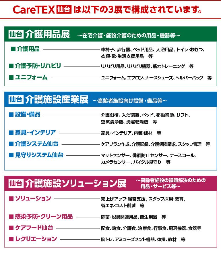 CareTEX仙台(ケアテックス仙台)の構成