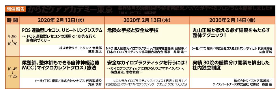 前回開催 健康施術産業展[東京]カラダケアアカデミー東京のプログラム