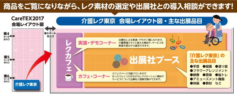 商品をご覧になりながら、レク素材の選定や出展社との導入相談ができます!介護レク東京  会場レイアウト図・主な出展品目